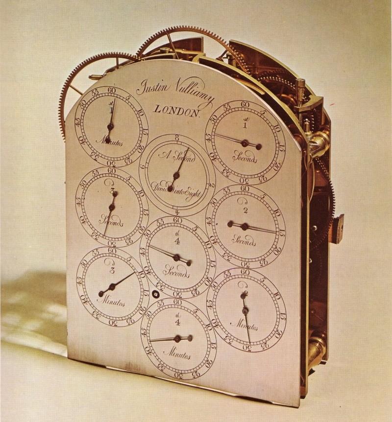 Les grandes étapes de l'invention du chronographe Chrono10