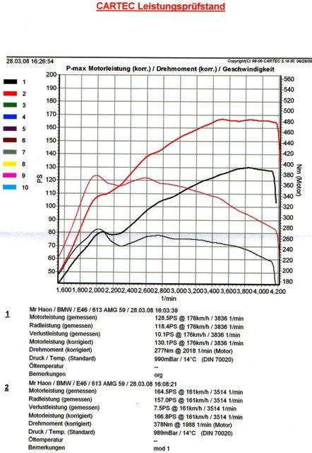 [BMW 320 d E46] Reprogrammation du calculateur Courbe10