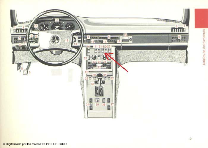 Problema com câmbio da 500 SE W1262011
