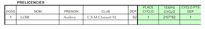 Cyclo Cross Clamart 03/02/08 Aiglon11