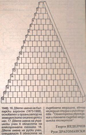 Най-голямата пирамида Pirgnr10