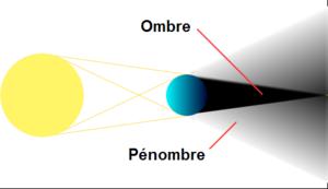 [NEWS] Eclipse partielle du Soleil du 1er août 2008 300px-10