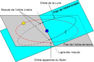 [NEWS] Eclipse partielle du Soleil du 1er août 2008 300px-11