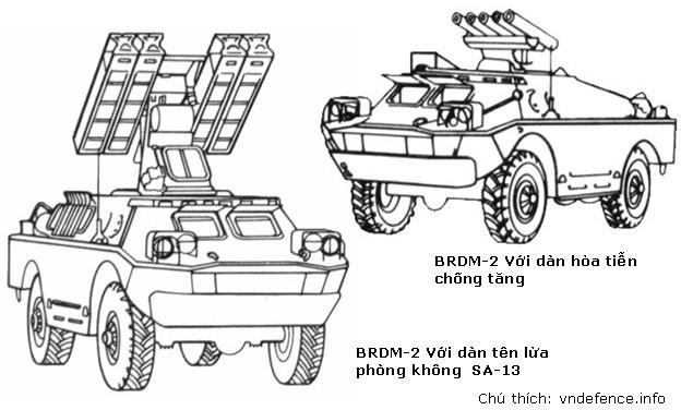 Khả năng Quân Sự Nước Nhà Brdm2-10