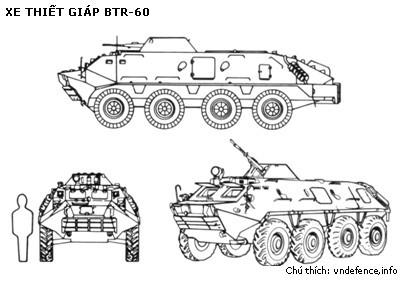 Khả năng Quân Sự Nước Nhà Btr-6010