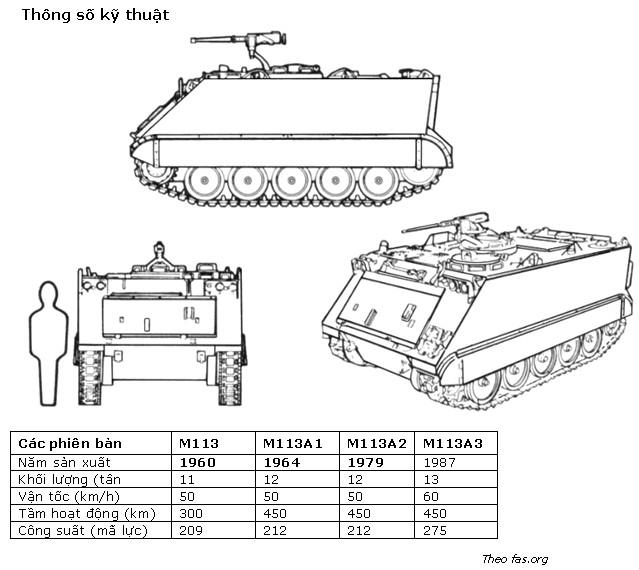 Khả năng Quân Sự Nước Nhà - Page 2 M113-110