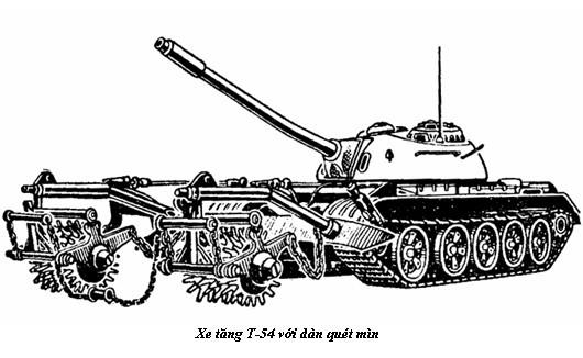 Khả năng Quân Sự Nước Nhà T-54-410