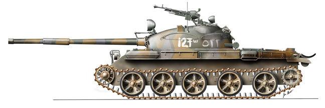 Khả năng Quân Sự Nước Nhà T62-110