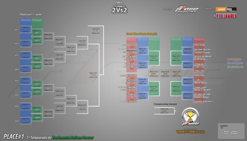 Torneio 2Vs2 - Place 1 !!! Tabela10