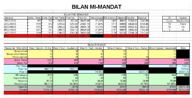 Mémoire et Histoire  Bilan_10