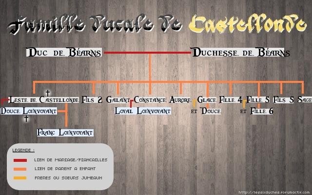 Familles ducales Geneal10