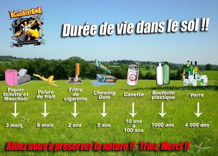 Aider nous à preserver la nature Nature10