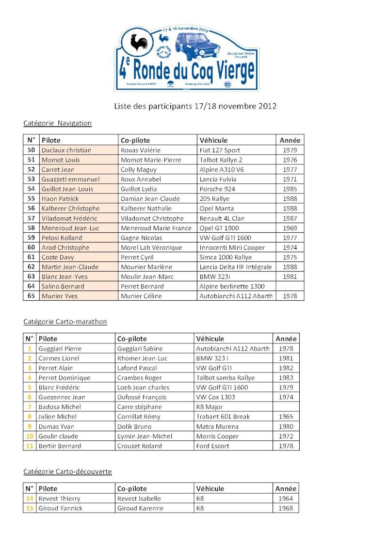 Liste des participants 4ème Ronde du Coq Vierge Liste_10