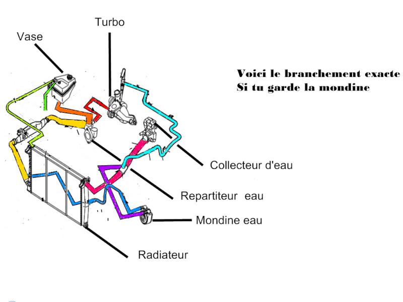 [XU10J2TE] Modification du circuit de refroidissement sur bx Raccor13