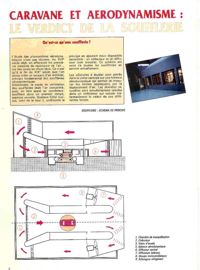 Déflecteur pour aérodynamisme Page_411
