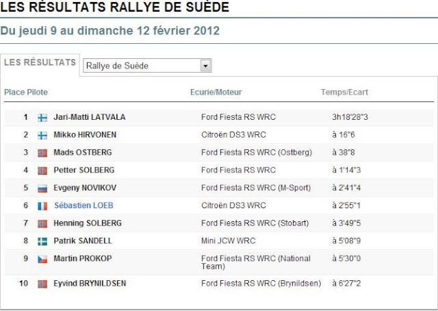 WRC - 2012 - Suede Sans_t22