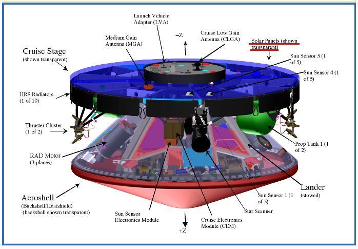 [Curiosity/MSL] L'exploration du Cratère Gale (1/2) - Page 2 Msl-cr10