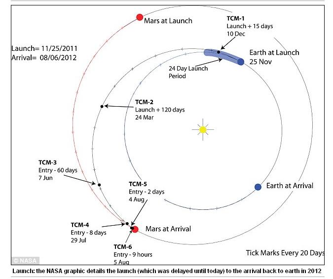 [Curiosity/MSL] en approche de Mars - Page 2 Msl-gr10
