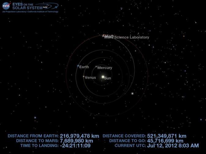 Curiosity / MSL (Mars Science Laboratory) - Page 27 Msl_ov10
