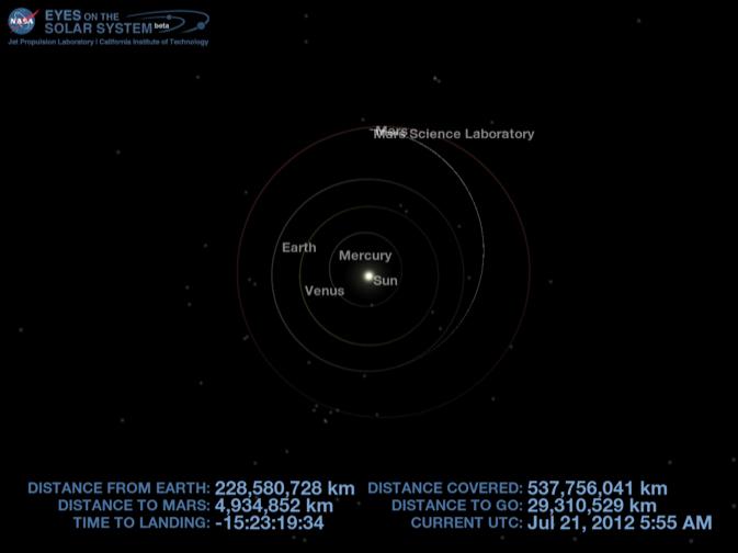 [Curiosity/MSL] en approche de Mars Msl_ov17