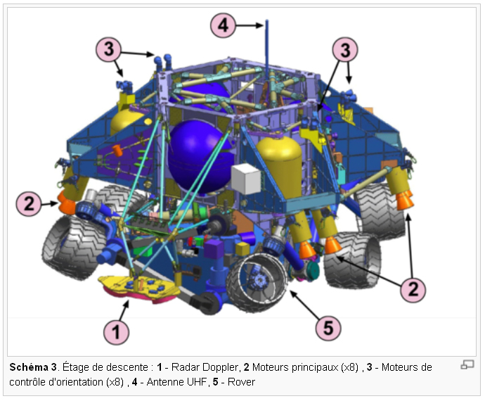 Curiosity / MSL (Mars Science Laboratory) - Page 26 Msldop10
