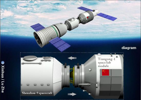 [Mission] Shenzhou-9 & TG-1 - Page 4 Tq1-u110