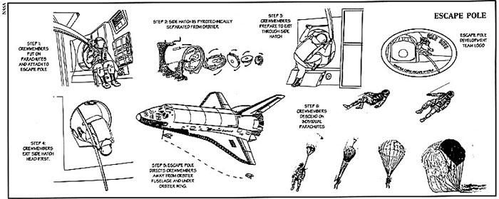 Dream Chaser (SNC) - Suivi du développement - Page 2 35010