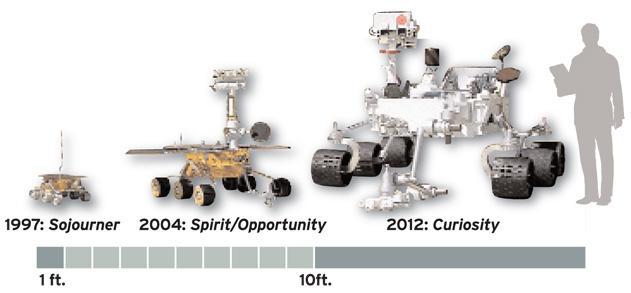[Curiosity/MSL] L'exploration du Cratère Gale (1/2) - Page 2 Htw-ma10