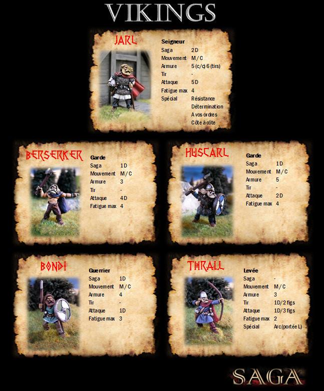 Fiche de faction Viking17