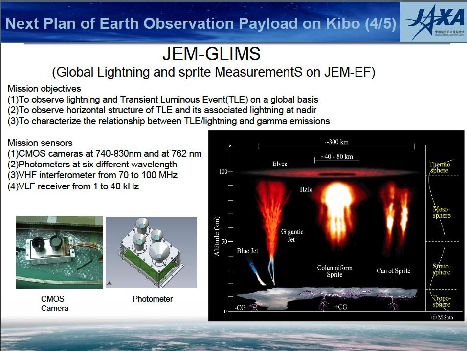 Missione ISS # 31: osservato SPRITE in orbita il 30 aprile Payloa10