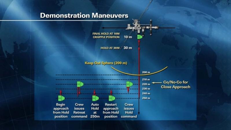 SpaceX / COTS-2: Lancement et suivi de la mission. Sans1009