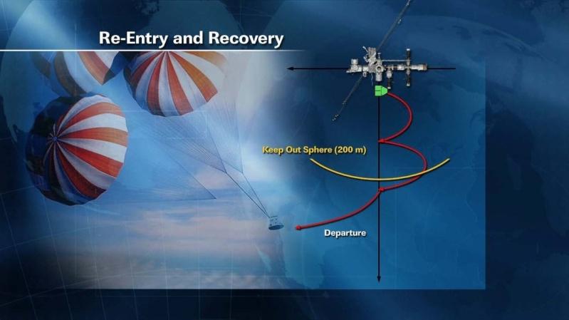 SpaceX / COTS-2: Lancement et suivi de la mission. Sans1010