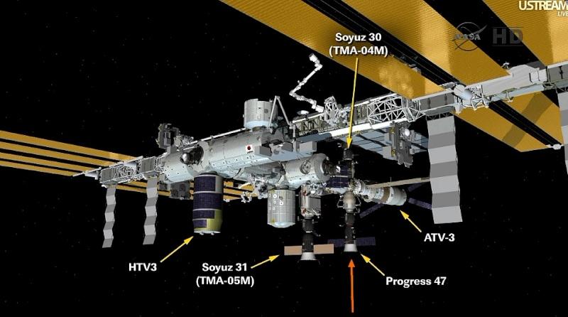 Progress M-15M: Lancement & Mission. - Page 3 Sans1147