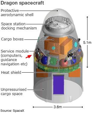 Falcon 9 / Dragon COTS-2: Préparatifs (Lancement le 19.05.2012 ) - Page 5 Sans_673