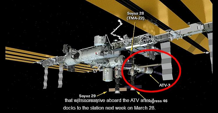 [ISS] Expédition 30: déroulement de la mission - Page 7 Sans_821