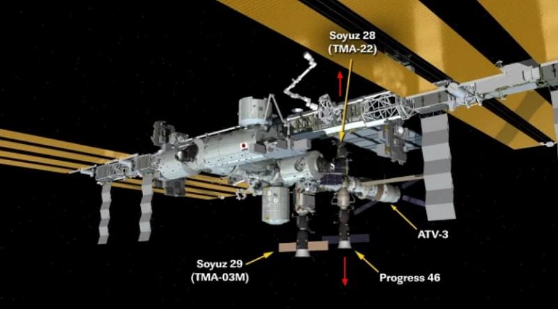 [ISS] Expédition 30: déroulement de la mission - Page 7 Sans_857