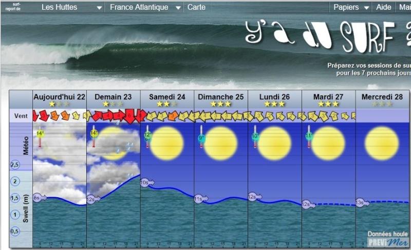 paddle ou wind vendredi ou samedi? Captur13
