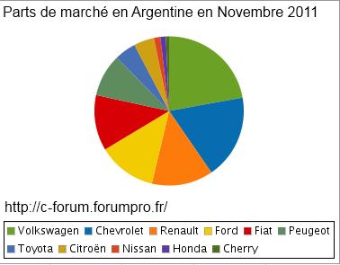 [INFORMATION] Citroën/DS Amérique Latine - Les News - Page 3 T1310