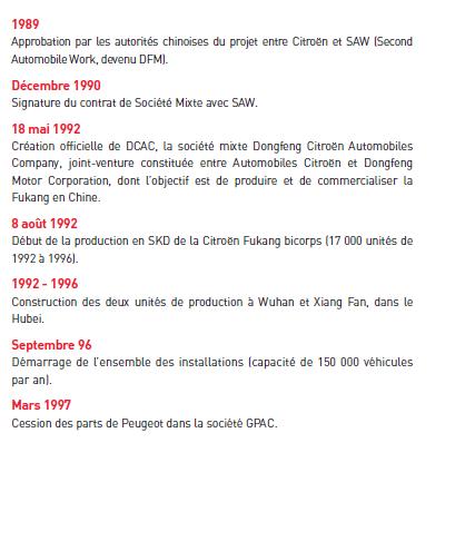 [INFORMATION] Historique de Citroën en Chine T710
