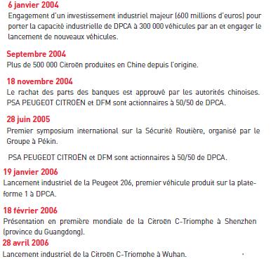[INFORMATION] Historique de Citroën en Chine T910