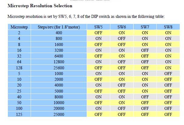 paramétrage mach 3 - Page 4 Micros10
