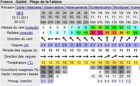 Coupe de Bretagne, Guidel 11-12 Novembre 2011 Cpe5610