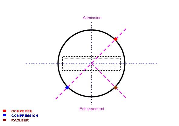 - Segmentation/Tierçage - Tierc311