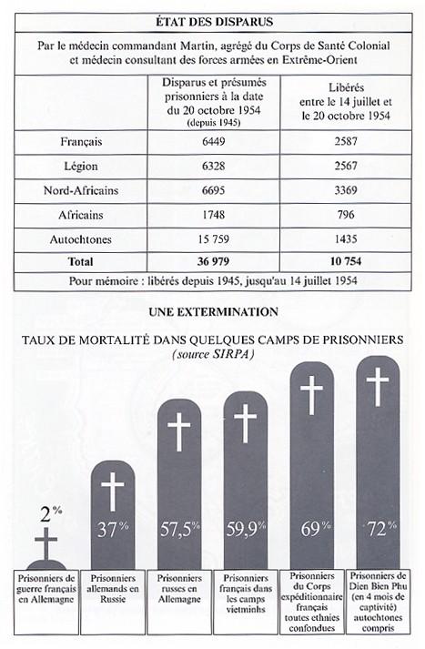 7 mai 2011 cérémonie Dien Bien Phu dans toute la France - Page 4 Taux_d10