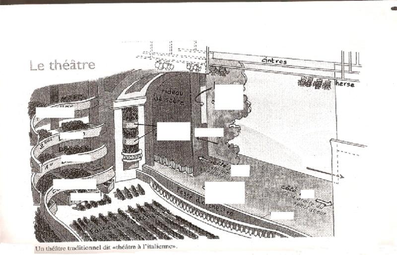 Schéma d'une salle de théâtre Image110