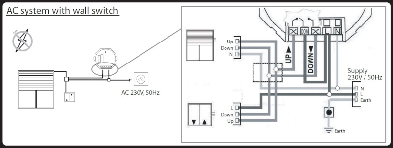 module pour automatisme di 54754  de chacon