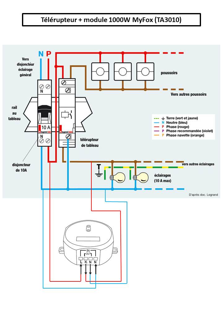 Module dio extra plat [TA3017/54758] avec telerupteur Teleru10