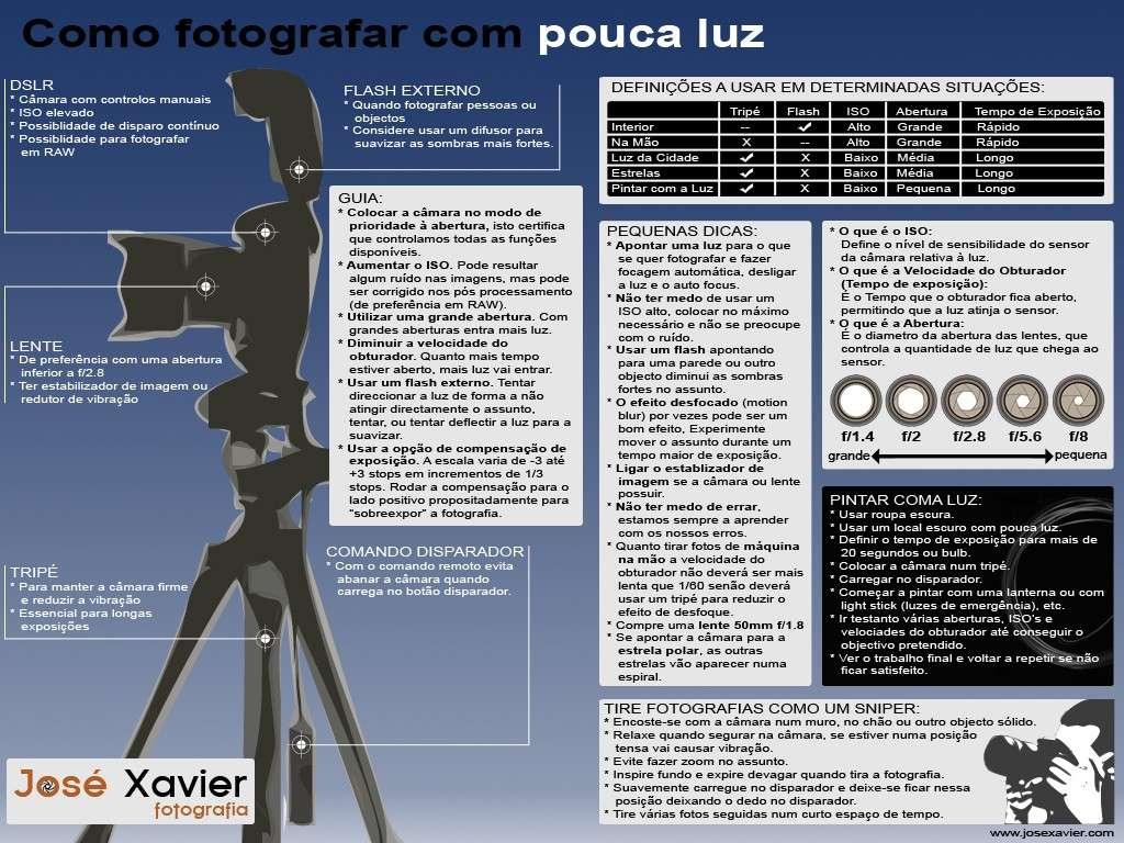 Cómo fotografar com pouca luz Fotogr10