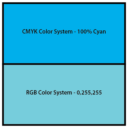 Cyan - CMYK vs. RGB Screen10