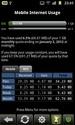 [SOFT] 3G WATCHDOG : surveillez votre consommation data [Gratuit] Image252